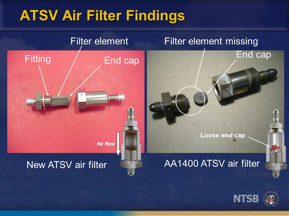 ATSV Air Filter Findings New ATSV air filter AA1400 ATSV air filter Loose end cap Air flow Filter element Fitting End cap Filter element missing