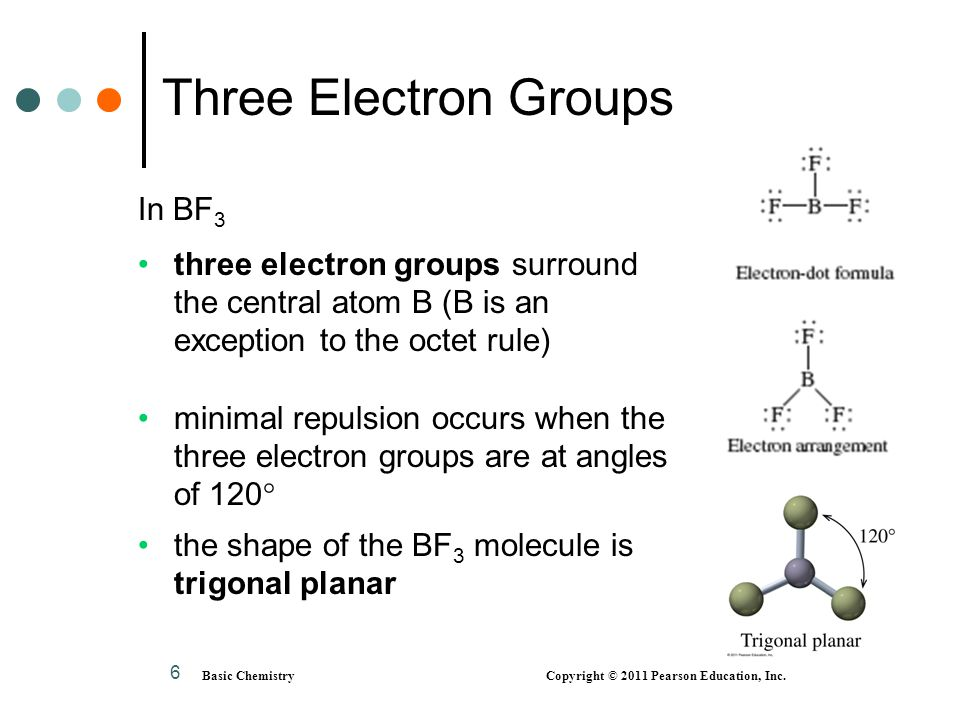 Basic Chemistry Copyright © 2011 Pearson Education, Inc. 6 Three Electron Groups In BF 3 three electron groups surround the central atom B (B is an ex