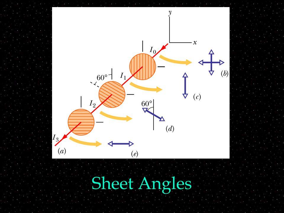 Sheet Angles