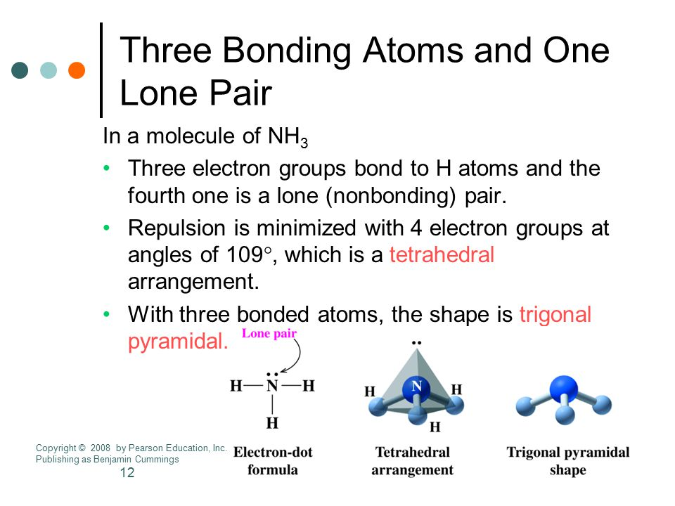12 Three Bonding Atoms and One Lone Pair In a molecule of NH 3 Three electron groups bond to H atoms and the fourth one is a lone (nonbonding) pair. R