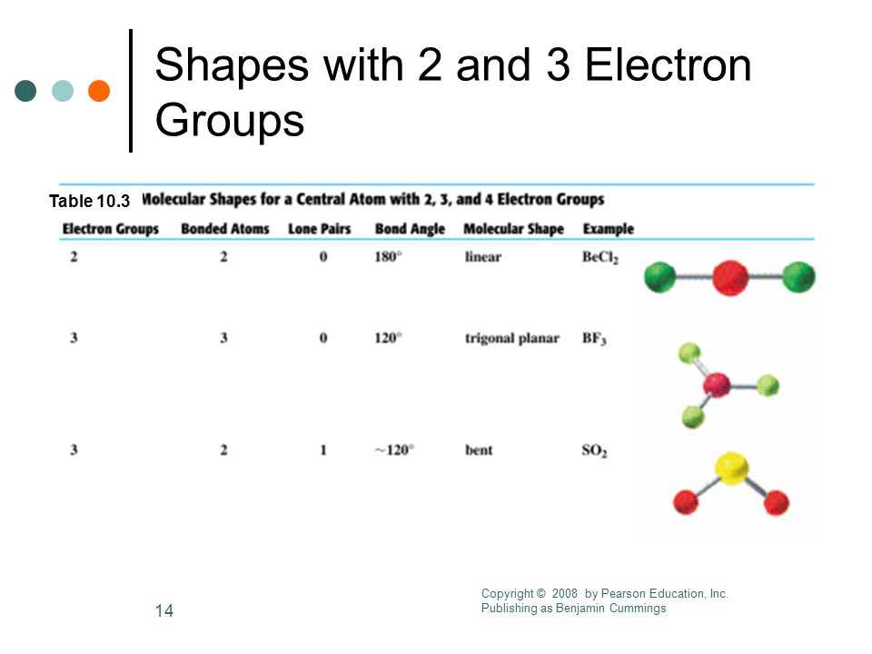 14 Shapes with 2 and 3 Electron Groups Table 10.3 Copyright © 2008 by Pearson Education, Inc.