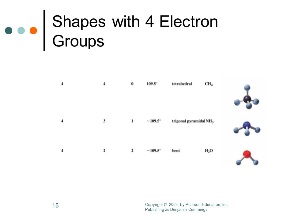 15 Shapes with 4 Electron Groups Copyright © 2008 by Pearson Education, Inc. Publishing as Benjamin Cummings