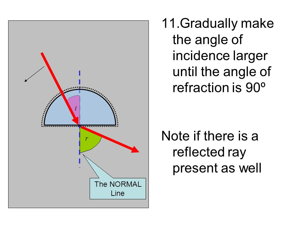 11.Gradually make the angle of incidence larger until the angle of refraction is 90º Note if there is a reflected ray present as well The NORMAL Line