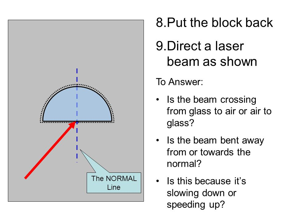 This is called the critical angle.Refraction does not happen after this point.