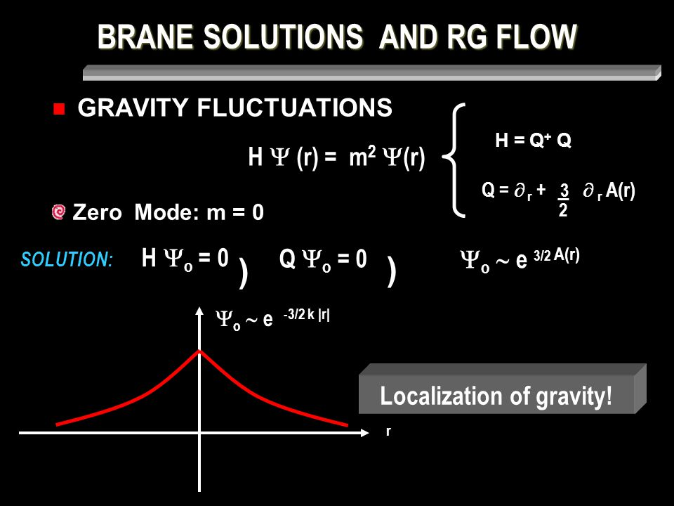 BRANE SOLUTIONS AND RG FLOW GRAVITY FLUCTUATIONS SOLUTION: r Zero Mode: m = 0 Localization of gravity.