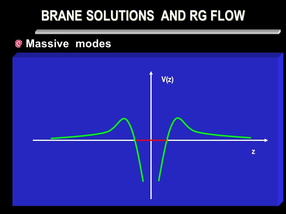 BRANE SOLUTIONS AND RG FLOW z V(z) Massive modes