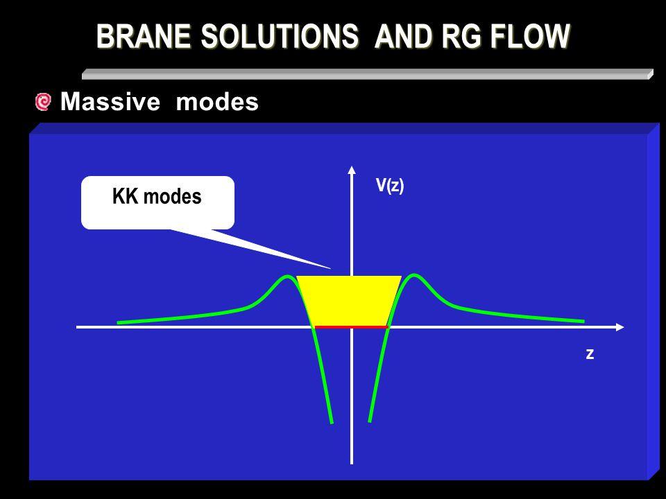 BRANE SOLUTIONS AND RG FLOW z V(z) KK modes Massive modes