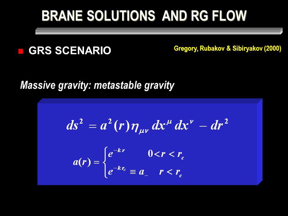 BRANE SOLUTIONS AND RG FLOW GRS SCENARIO Massive gravity: metastable gravity Gregory, Rubakov & Sibiryakov (2000)
