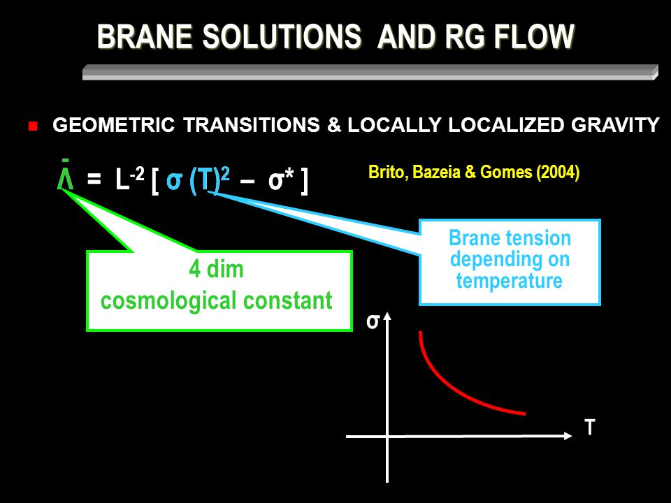 BRANE SOLUTIONS AND RG FLOW GEOMETRIC TRANSITIONS & LOCALLY LOCALIZED GRAVITY Brito, Bazeia & Gomes (2004) Λ = L -2 [ σ (T) 2 – σ* ] - - 4 dim cosmological constant Brane tension depending on temperature T σ