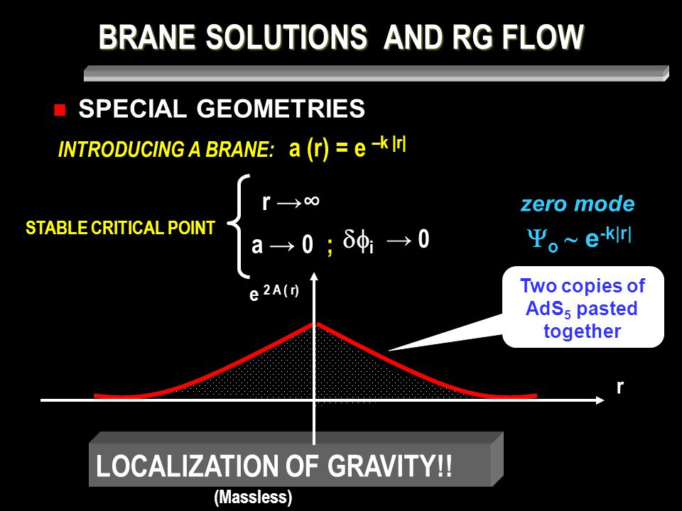 BRANE SOLUTIONS AND RG FLOW SPECIAL GEOMETRIES STABLE CRITICAL POINT r →∞ a → 0  i → 0 ; INTRODUCING A BRANE: a (r) = e –k |r| zero mode  o  e -k|r| Two copies of AdS 5 pasted together LOCALIZATION OF GRAVITY!.