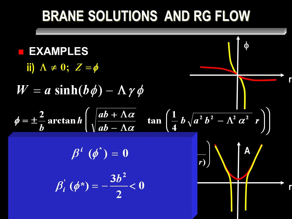BRANE SOLUTIONS AND RG FLOW  r EXAMPLES ii) A r
