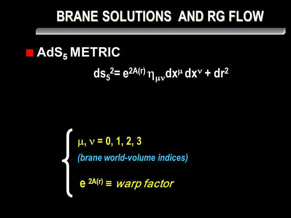 BRANE SOLUTIONS AND RG FLOW THE SUSY FLOW EQUATIONS  = 0   n = 0 ds 2 = a 2 (r)   dx  dx + dr 2 KILLING EQUATIONS ) ) (  i ) ' = ± 3 g i j  j W g i j - metric definied on moduli space energy scale (AdS/CFT) or Skenderis & Townsend (1999) Freedman et al (1999) Kallosh & Linde (2000) Cvetic & Behrndt (2000)