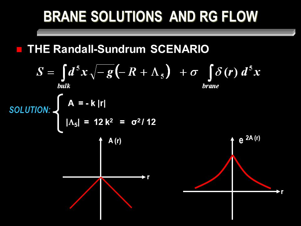 BRANE SOLUTIONS AND RG FLOW THE SUSY FLOW EQUATIONS CRITICAL POINTS  i (r →∞) =  i * ) (  i ) ' = 0 )  j W (  i * ) = 0 )