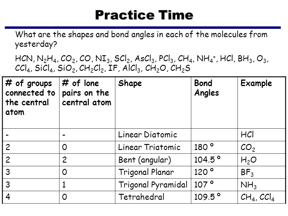 Practice Time What are the shapes and bond angles in each of the molecules from yesterday? HCN, N 2 H 4, CO 2, CO, NI 3, SCl 2, AsCl 3, PCl 3, CH 4, N