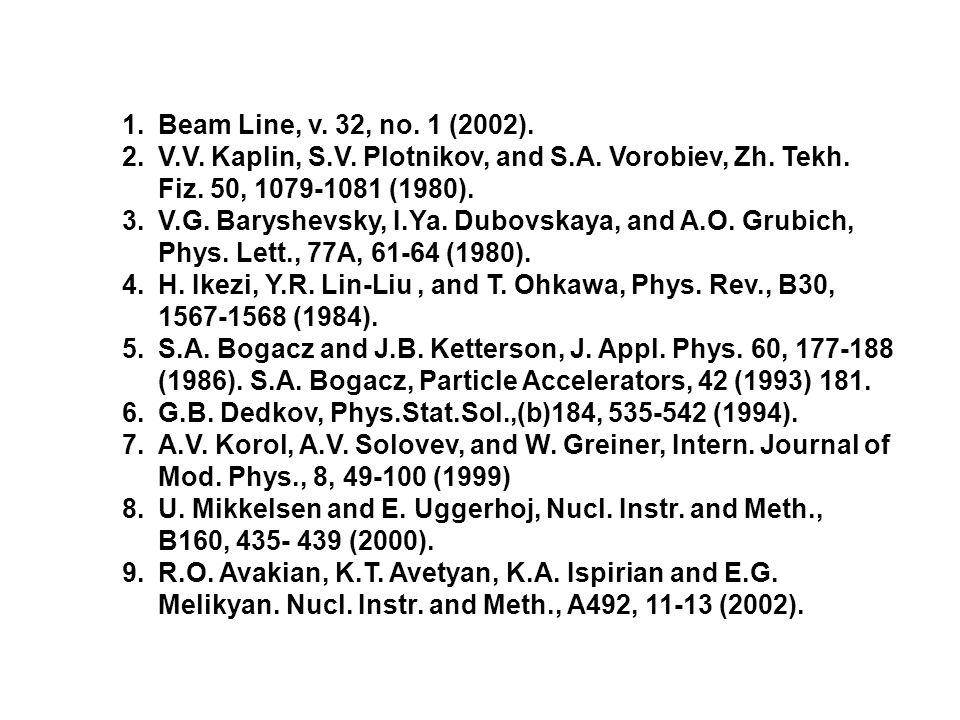 1.Beam Line, v. 32, no. 1 (2002). 2.V.V. Kaplin, S.V.