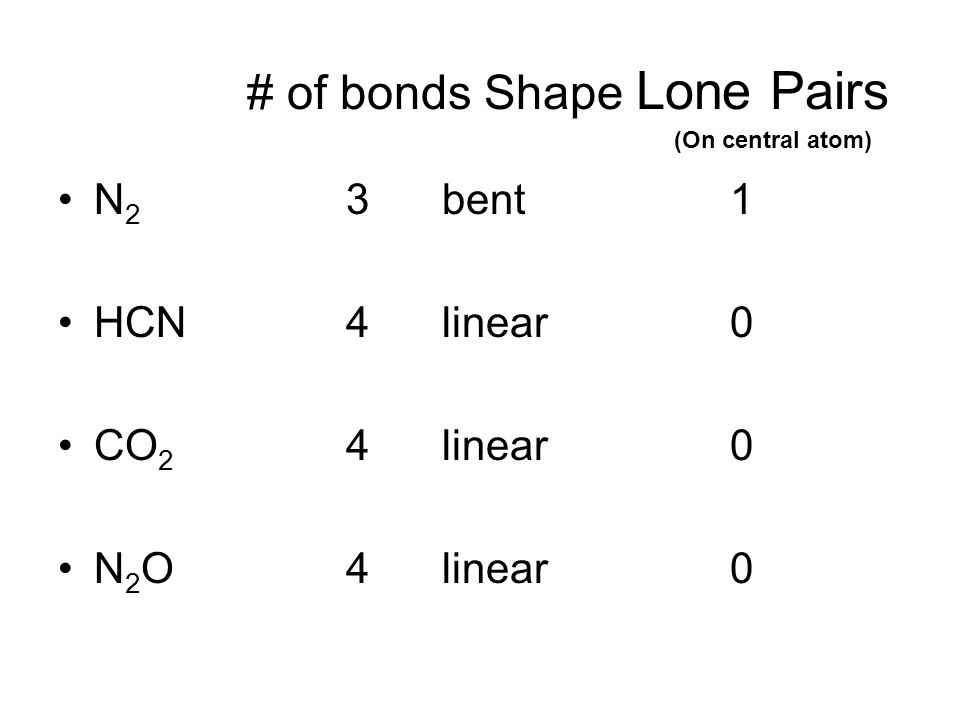 N 2 3bent1 HCN4linear0 CO 2 4linear 0 N 2 O 4linear 0 # of bonds Shape Lone Pairs (On central atom)