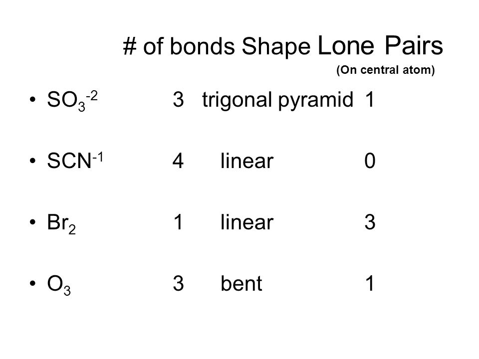SO 3 -2 3 trigonal pyramid 1 SCN -1 4 linear 0 Br 2 1 linear 3 O 3 3 bent 1 # of bonds Shape Lone Pairs (On central atom)