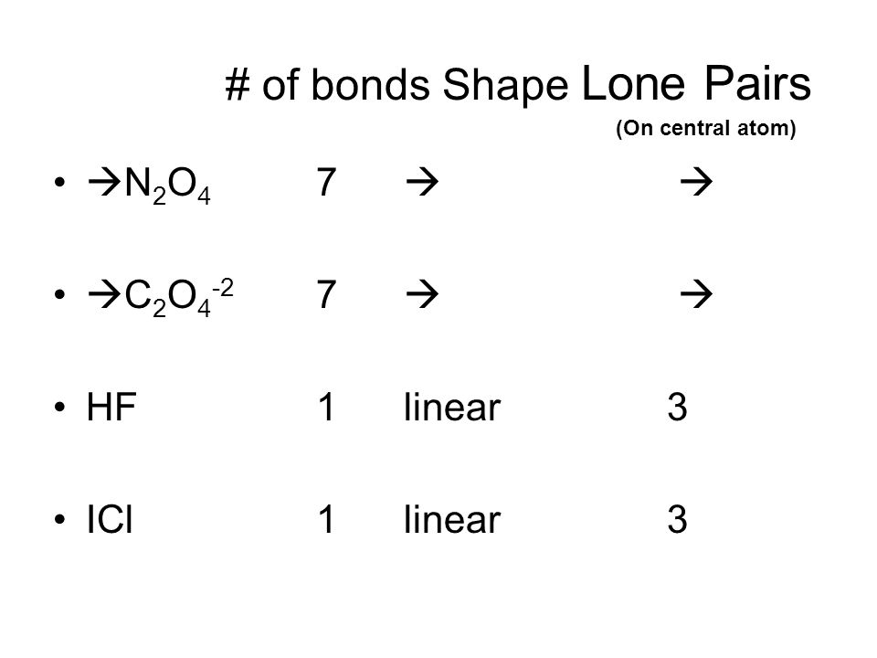  N 2 O 4 7    C 2 O 4 -2 7   HF1 linear 3 ICl 1 linear 3 # of bonds Shape Lone Pairs (On central atom)