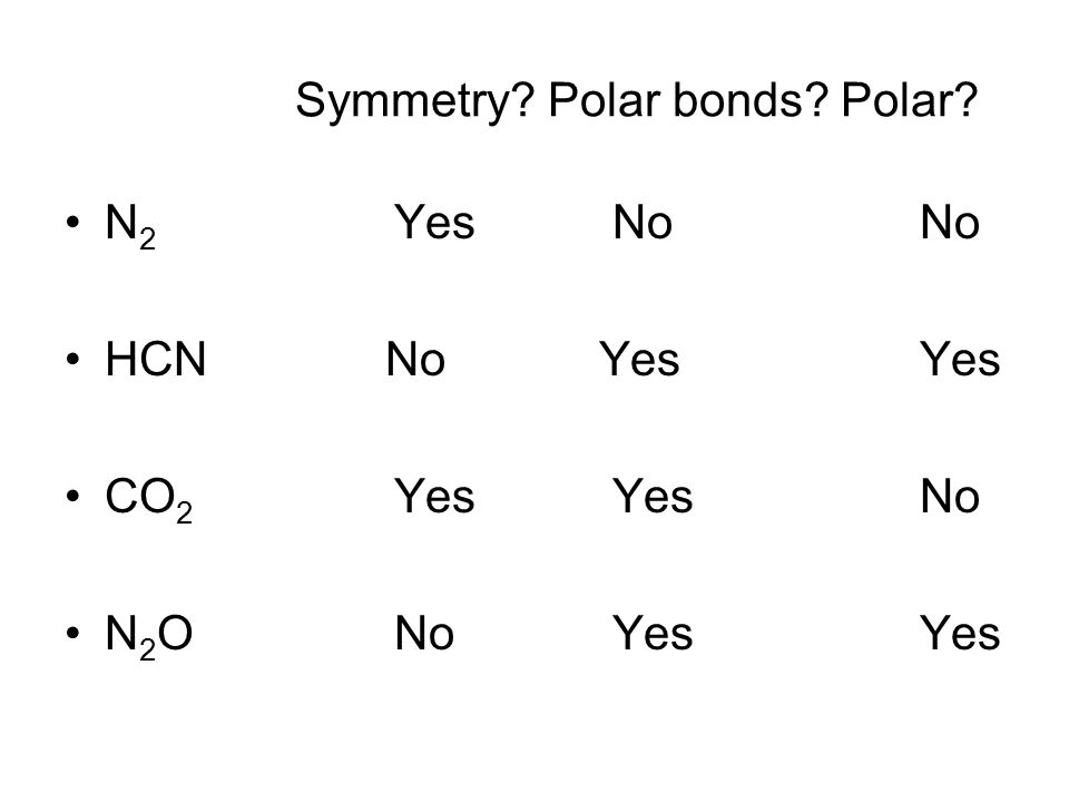 N 2 Yes No No HCNNoYesYes CO 2 Yes Yes No N 2 O No Yes Yes Symmetry Polar bonds Polar
