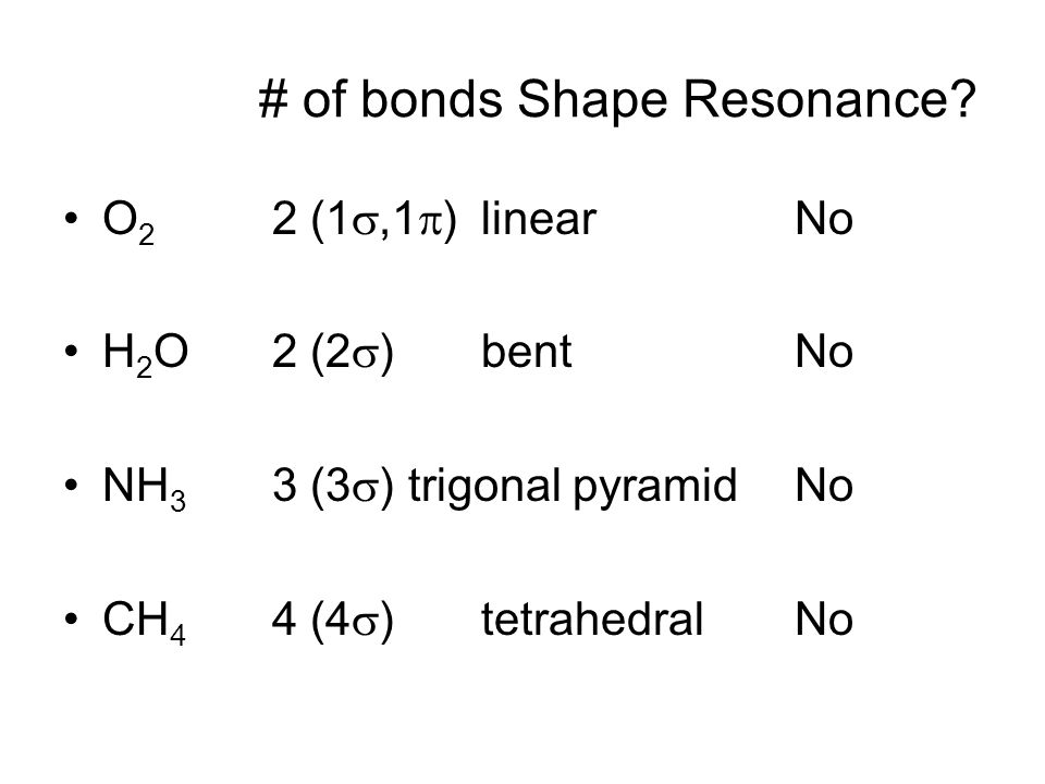 # of bonds Shape Resonance.