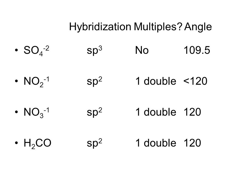 SO 4 -2 sp 3 No109.5 NO 2 -1 sp 2 1 double<120 NO 3 -1 sp 2 1 double120 H 2 COsp 2 1 double120 Hybridization Multiples.