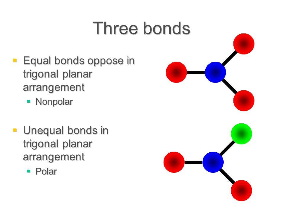Three bonds  Equal bonds oppose in trigonal planar arrangement  Nonpolar  Unequal bonds in trigonal planar arrangement  Polar