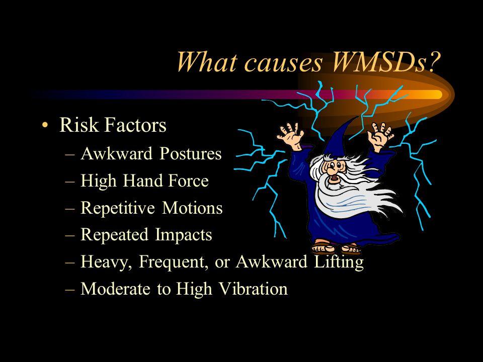 What are Musculo SkeletalDisorders (MSDs).