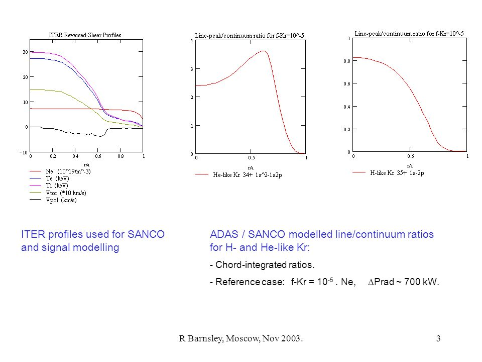 R Barnsley, Moscow, Nov 2003.3 ADAS / SANCO modelled line/continuum ratios for H- and He-like Kr: - Chord-integrated ratios. - Reference case: f-Kr =