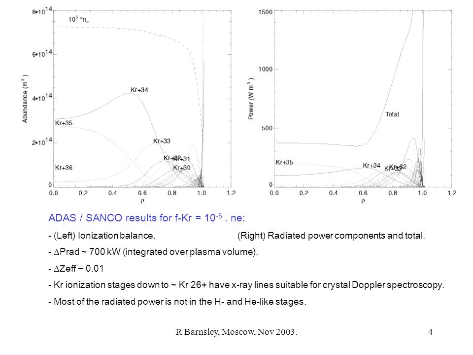 R Barnsley, Moscow, Nov 2003.4 ADAS / SANCO results for f-Kr = 10 -5. ne: - (Left) Ionization balance. (Right) Radiated power components and total. -