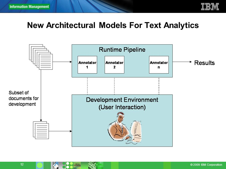 © 2009 IBM Corporation 12 New Architectural Models For Text Analytics