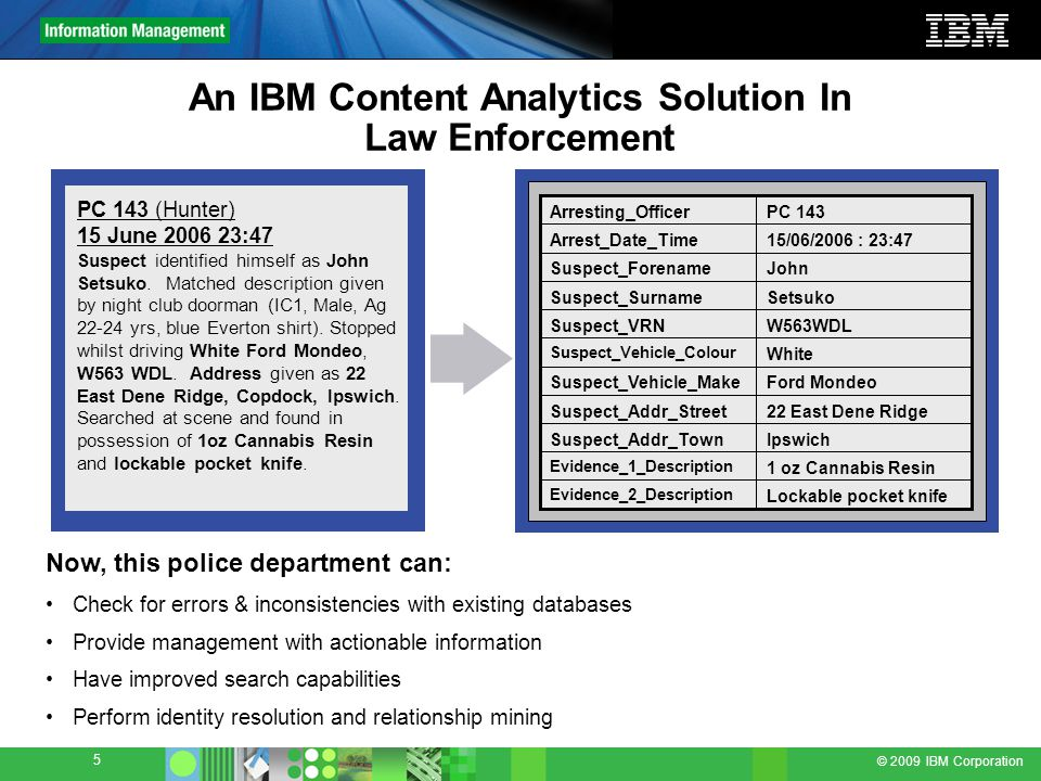 © 2009 IBM Corporation 5 An IBM Content Analytics Solution In Law Enforcement Now, this police department can: Check for errors & inconsistencies with existing databases Provide management with actionable information Have improved search capabilities Perform identity resolution and relationship mining Lockable pocket knife Evidence_2_Description 1 oz Cannabis Resin Evidence_1_Description IpswichSuspect_Addr_Town 22 East Dene RidgeSuspect_Addr_Street Ford MondeoSuspect_Vehicle_Make White Suspect_Vehicle_Colour W563WDLSuspect_VRN SetsukoSuspect_Surname JohnSuspect_Forename 15/06/2006 : 23:47Arrest_Date_Time PC 143Arresting_Officer PC 143 (Hunter) 15 June 2006 23:47 Suspect identified himself as John Setsuko.
