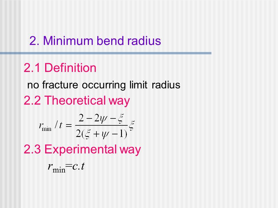 2.1 Definition no fracture occurring limit radius 2.2 Theoretical way 2.3 Experimental way r min =c.t 2. Minimum bend radius