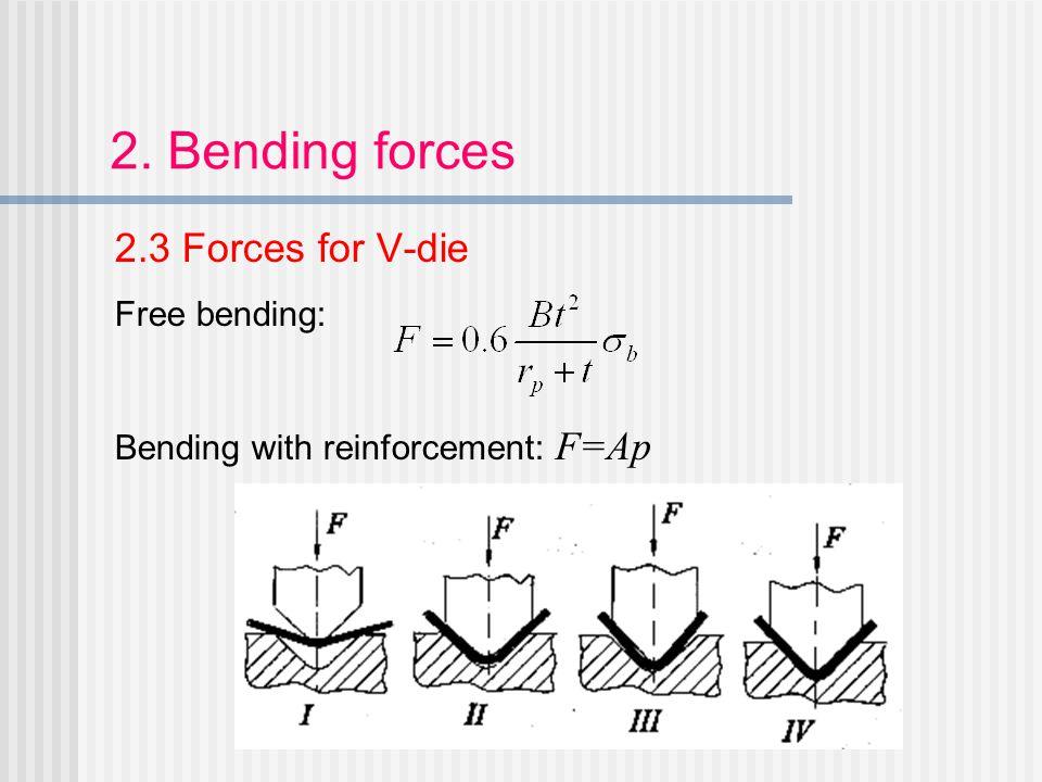 2. Bending forces 2.3 Forces for V-die Free bending: Bending with reinforcement: F=Ap