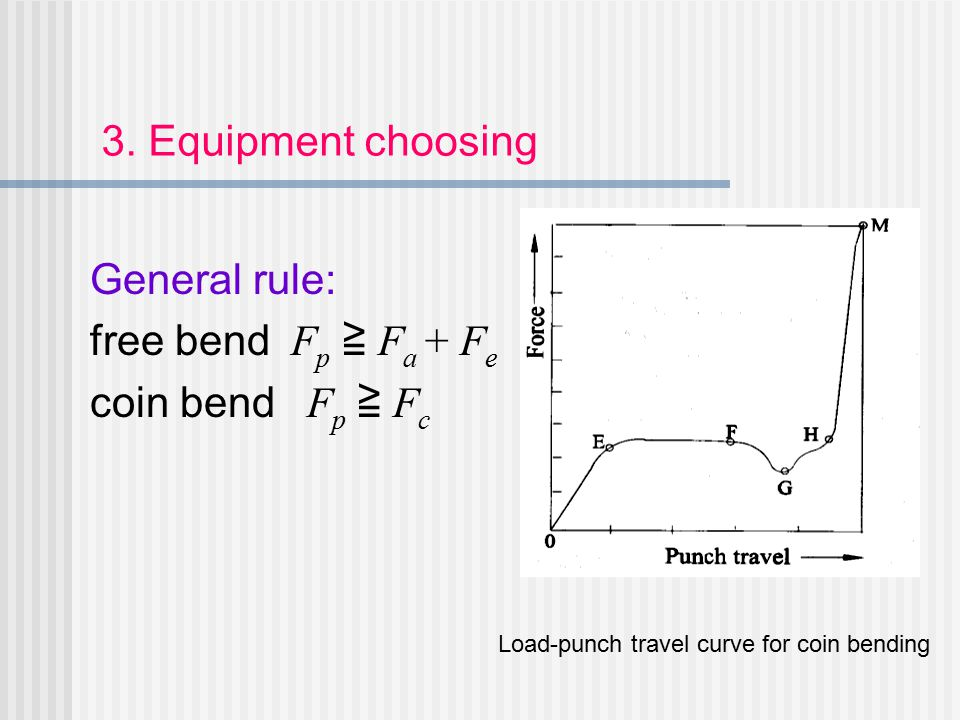 3. Equipment choosing General rule: free bend F p ≧ F a + F e coin bend F p ≧ F c Load-punch travel curve for coin bending