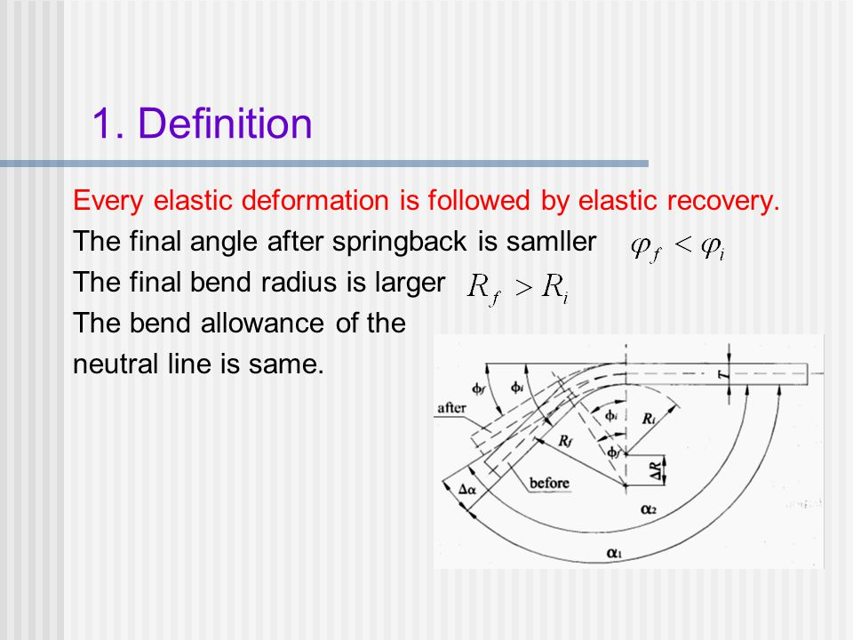 1. Definition Every elastic deformation is followed by elastic recovery. The final angle after springback is samller The final bend radius is larger T