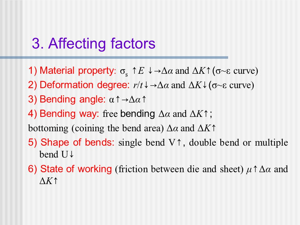 3. Affecting factors 1) Material property : σ s ↑ E ↓→ Δα and ΔK ↑( σ~ε curve) 2) Deformation degree: r/t ↓→ Δα and ΔK ↓( σ~ε curve) 3) Bending angle: