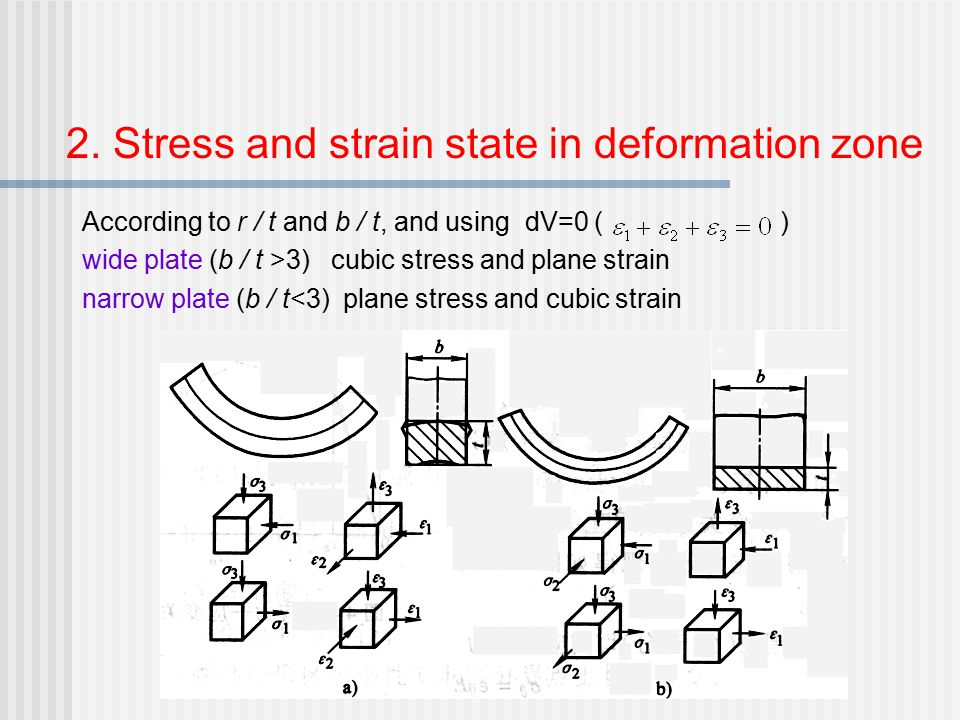 According to r / t and b / t, and using dV=0 ( ) wide plate (b / t >3) cubic stress and plane strain narrow plate (b / t<3) plane stress and cubic str