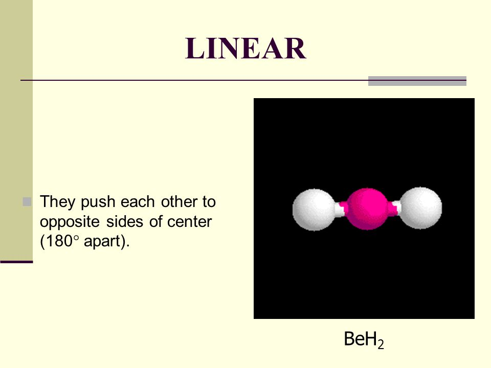 VSEPR THEORY: Example: BeH 2 4) Shape.