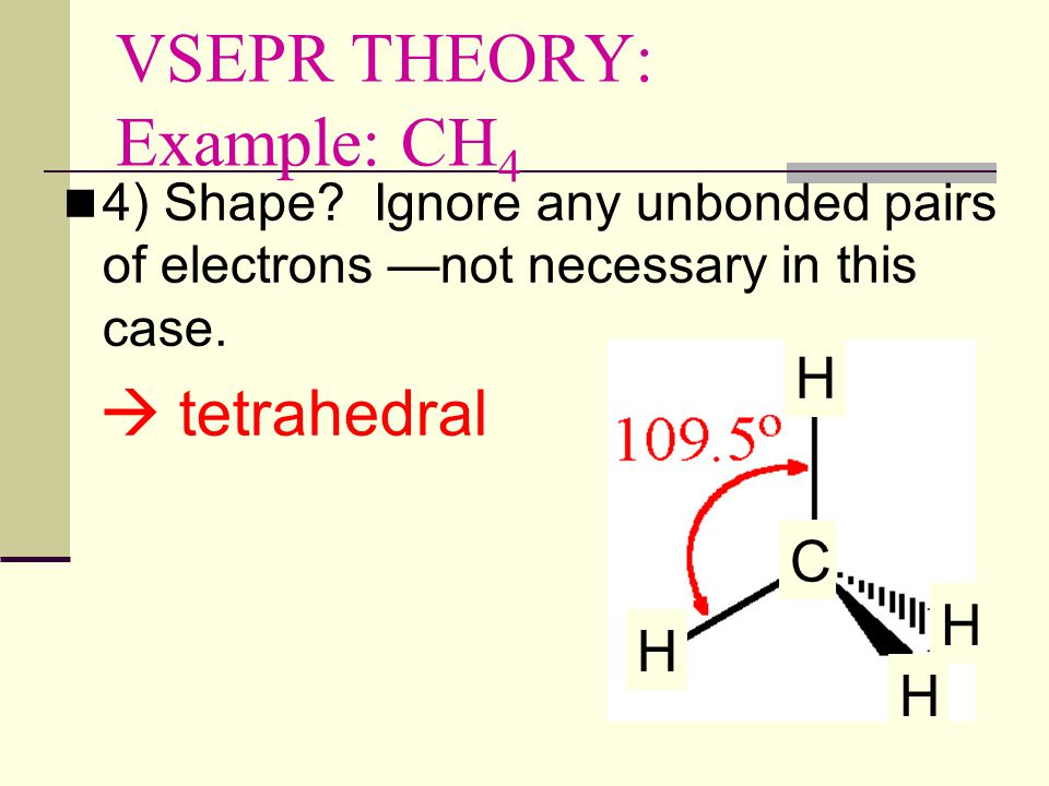 VSEPR THEORY: Example: CH 4 3) Geometry.