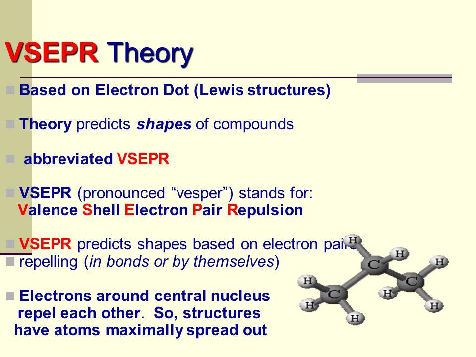 VSEPR THEORY: Example: NH 3 2) Electron Dot? 2) Bar Diagram? H N H H H—N—H H