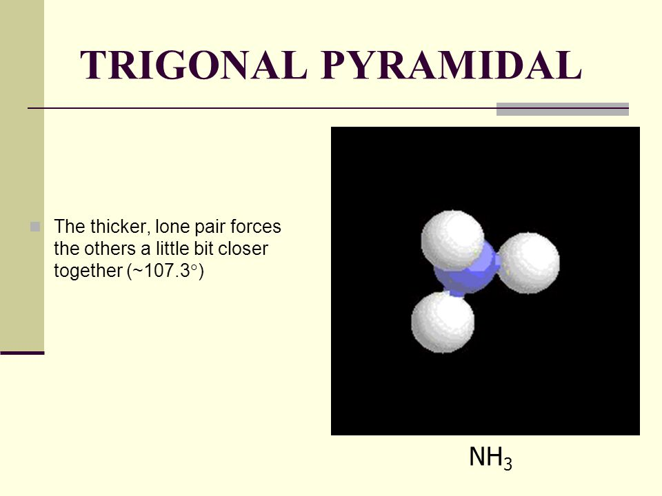 VSEPR THEORY: Example: NH 3 4) Shape.