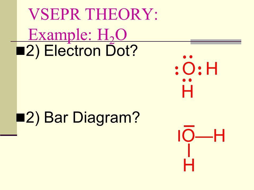 VSEPR THEORY: Example: H 2 O 1) Central Atom?  O (only 1 atom)