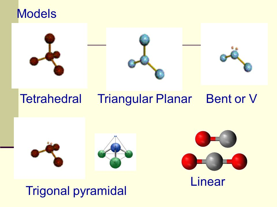 VSEPR overview Each shape has a name (you will have to know these ) Names of Shapes: tetrahedral trigonal pyramidal Bent Linear trigonal planar