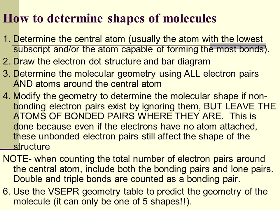 How to determine shapes of molecules 1.
