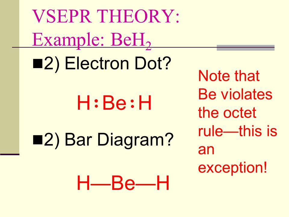 VSEPR THEORY: Example: H 2 O 2) Electron Dot? 2) Bar Diagram? O H H O—H H