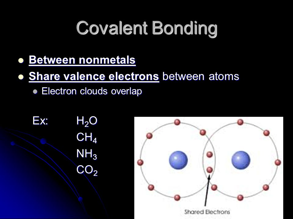 EXTRA VIDEO LINKS FOR FUN AND LEARNING Ionic vs.Covalent Bonding Ionic vs.