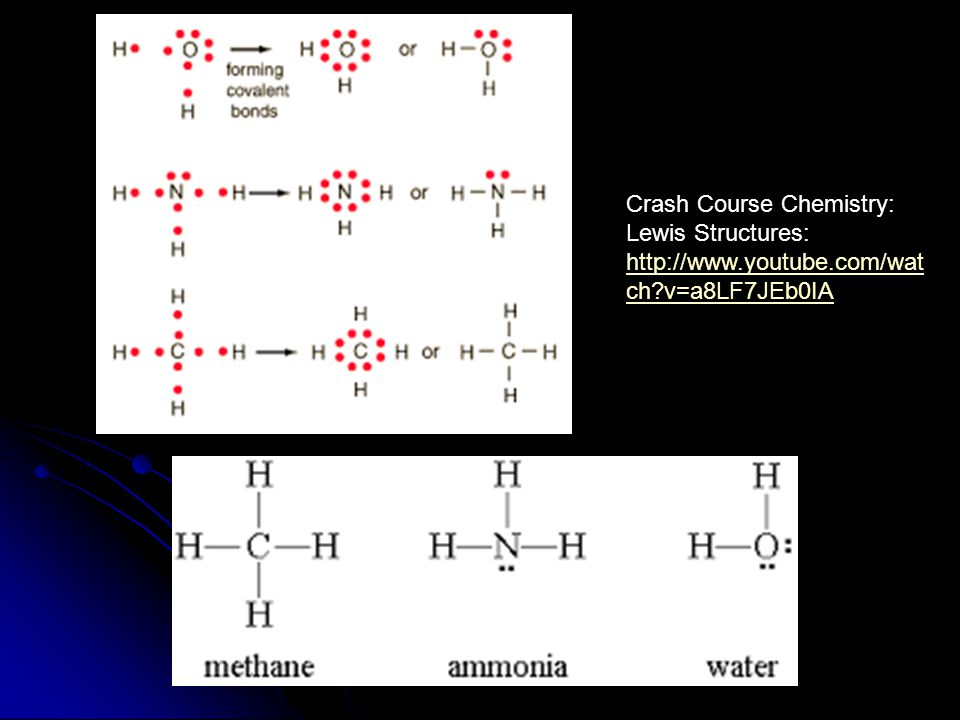 Crash Course Chemistry: Lewis Structures: http://www.youtube.com/wat ch v=a8LF7JEb0IA