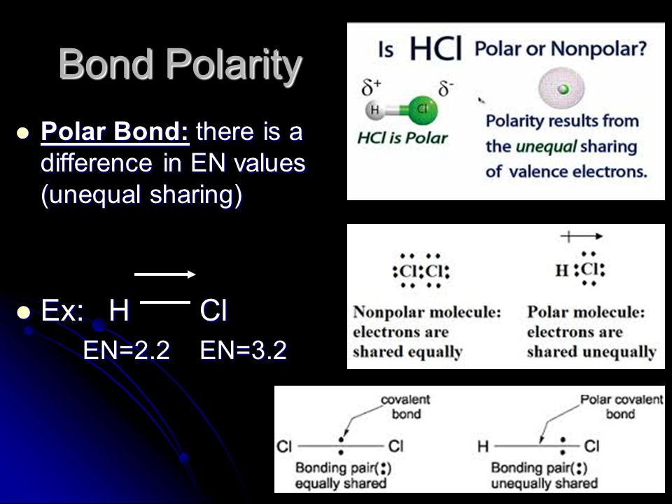 Bond Polarity Polar Bond: there is a difference in EN values (unequal sharing) Polar Bond: there is a difference in EN values (unequal sharing) Ex: H Cl Ex: H Cl EN=2.2 EN=3.2