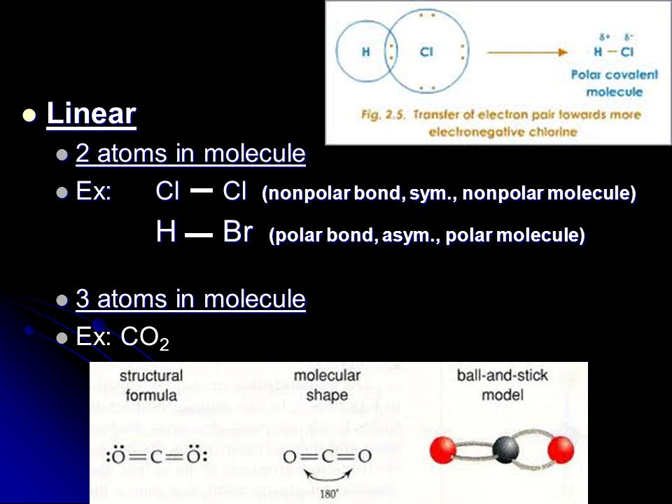 Linear Linear 2 atoms in molecule 2 atoms in molecule Ex:ClCl (nonpolar bond, sym., nonpolar molecule) Ex:ClCl (nonpolar bond, sym., nonpolar molecule) HBr (polar bond, asym., polar molecule) 3 atoms in molecule 3 atoms in molecule Ex: CO 2