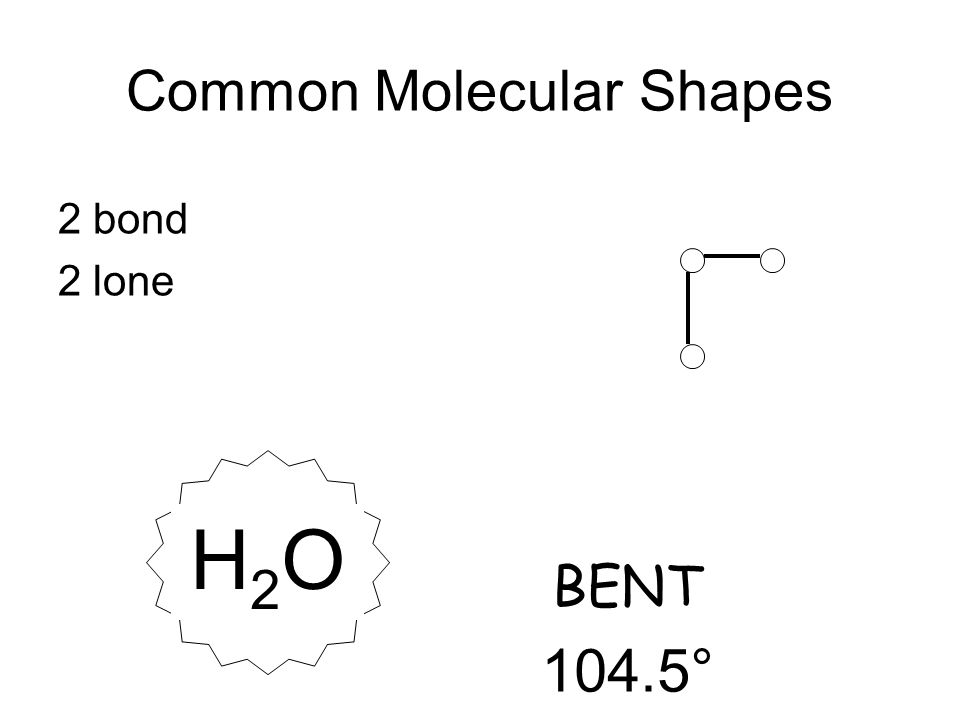 2 bond 2 lone BENT 104.5° H2OH2O Common Molecular Shapes